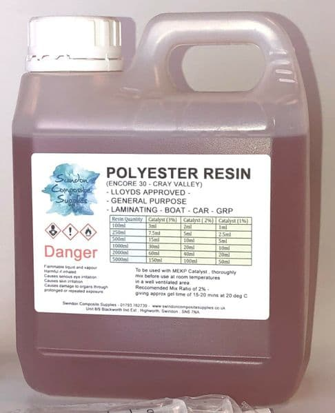 Premium Polyester Resin -  Lloyds Approved- Select Size